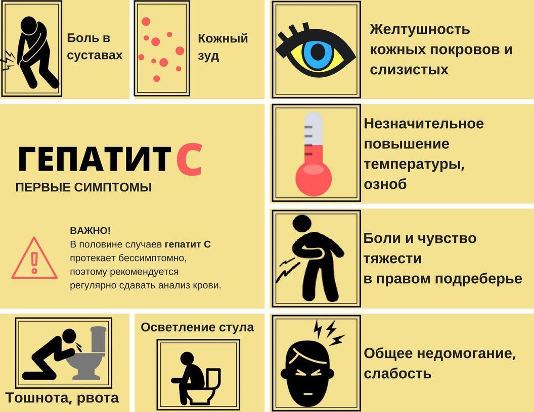 Гепатит с: симптомы, лечение, диета, сколько живут без лечения