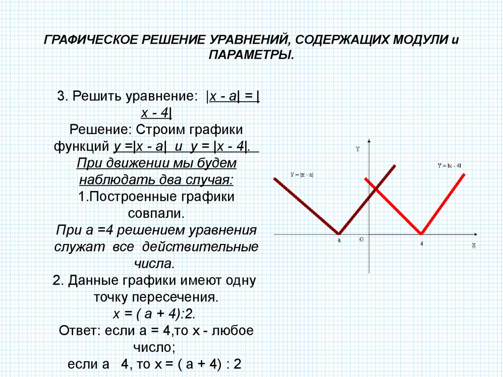 Значение слова «модуль» в 10 онлайн словарях даль, ожегов, ефремова и др. - glosum.ru