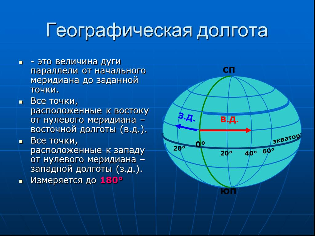 Параллель — википедия. что такое параллель