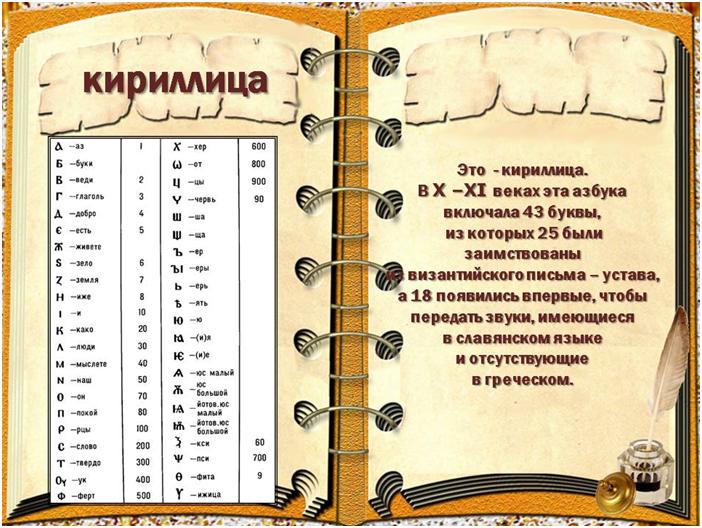Буква а — общие сведения, примеры, материалы для изучения