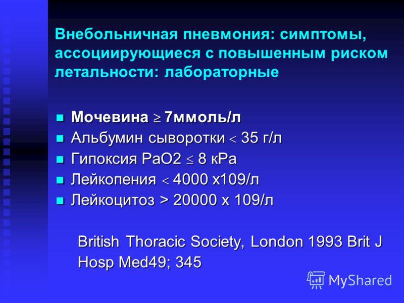 «двусторонняя пневмония развилась за два дня». как я лечился от коронавируса   православие и мир