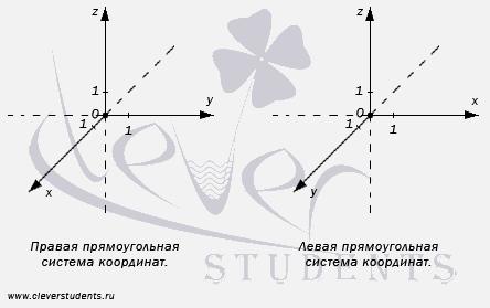 Система координат — циклопедия