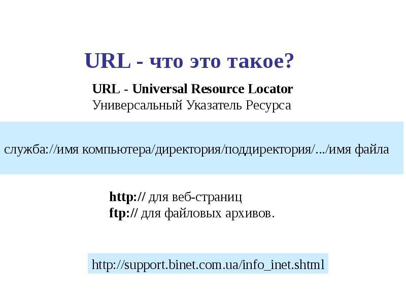 Url адрес страницы сайта: что это такое и где его взять?