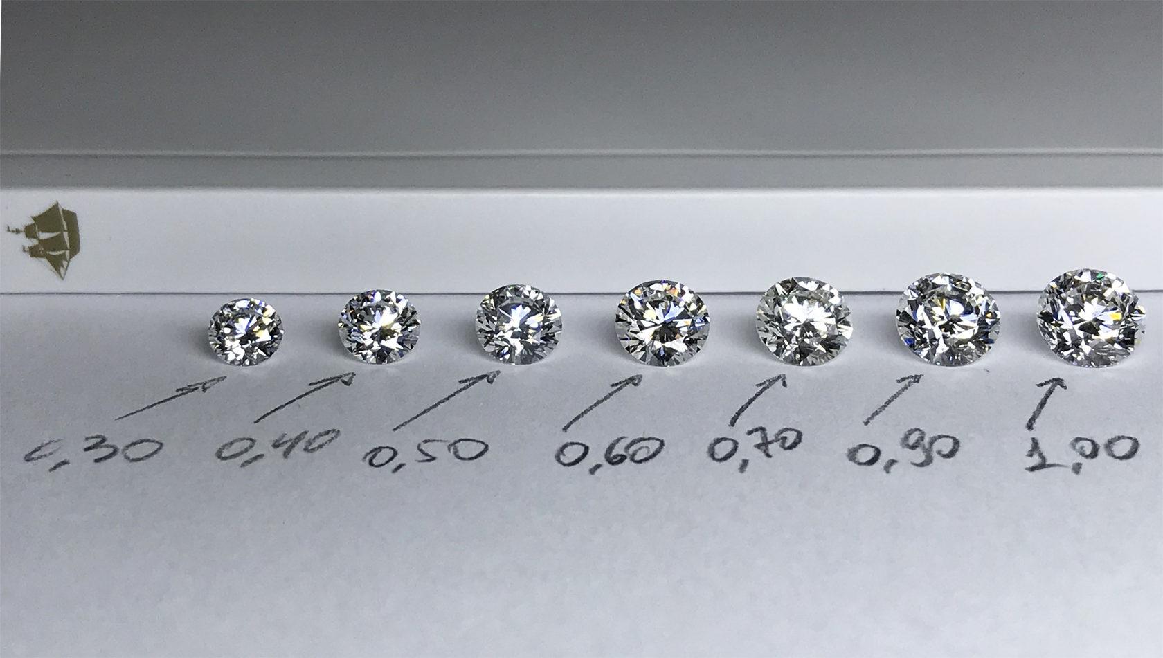Что такое карат бриллианта: каратность в таблице по диаметру в мм, как определить размеры при разной огранке и от чего зависит цена, самый большой камень в мире
