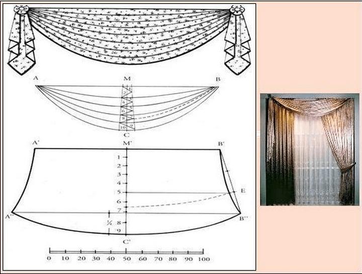 Виды ламбрекенов (76 фото): что это такое, красивые изделия из вуали, фетра, буфы на окна, простые варианты и модные новинки 2020