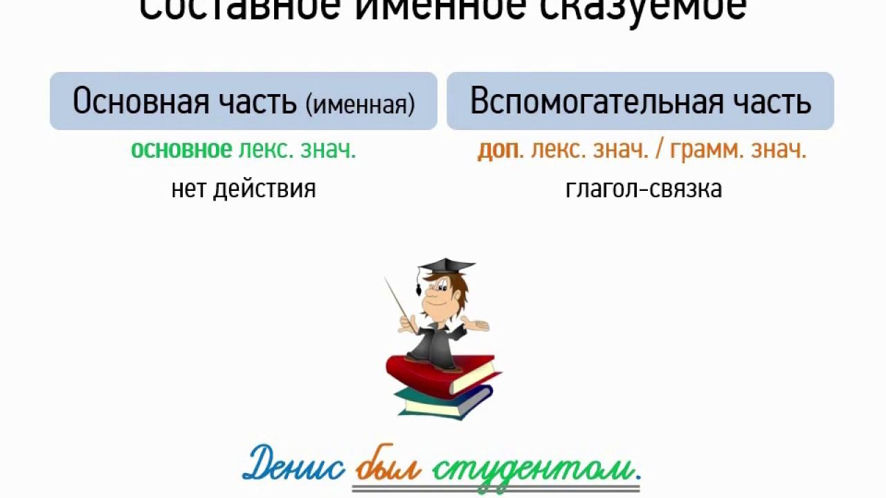 Составное глагольное сказуемое
