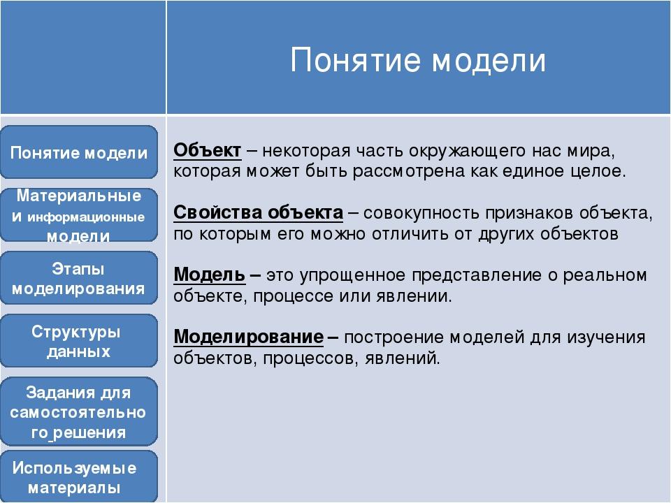 """Тема урока: """"моделирование. классификация моделей"""""""