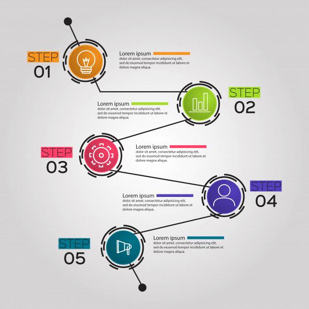 Дизайн презентации: а что, если я не дизайнер