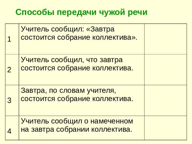 Способы передачи чужой речи / пунктуация / синтаксис / справочник по русскому языку 5-9 класс