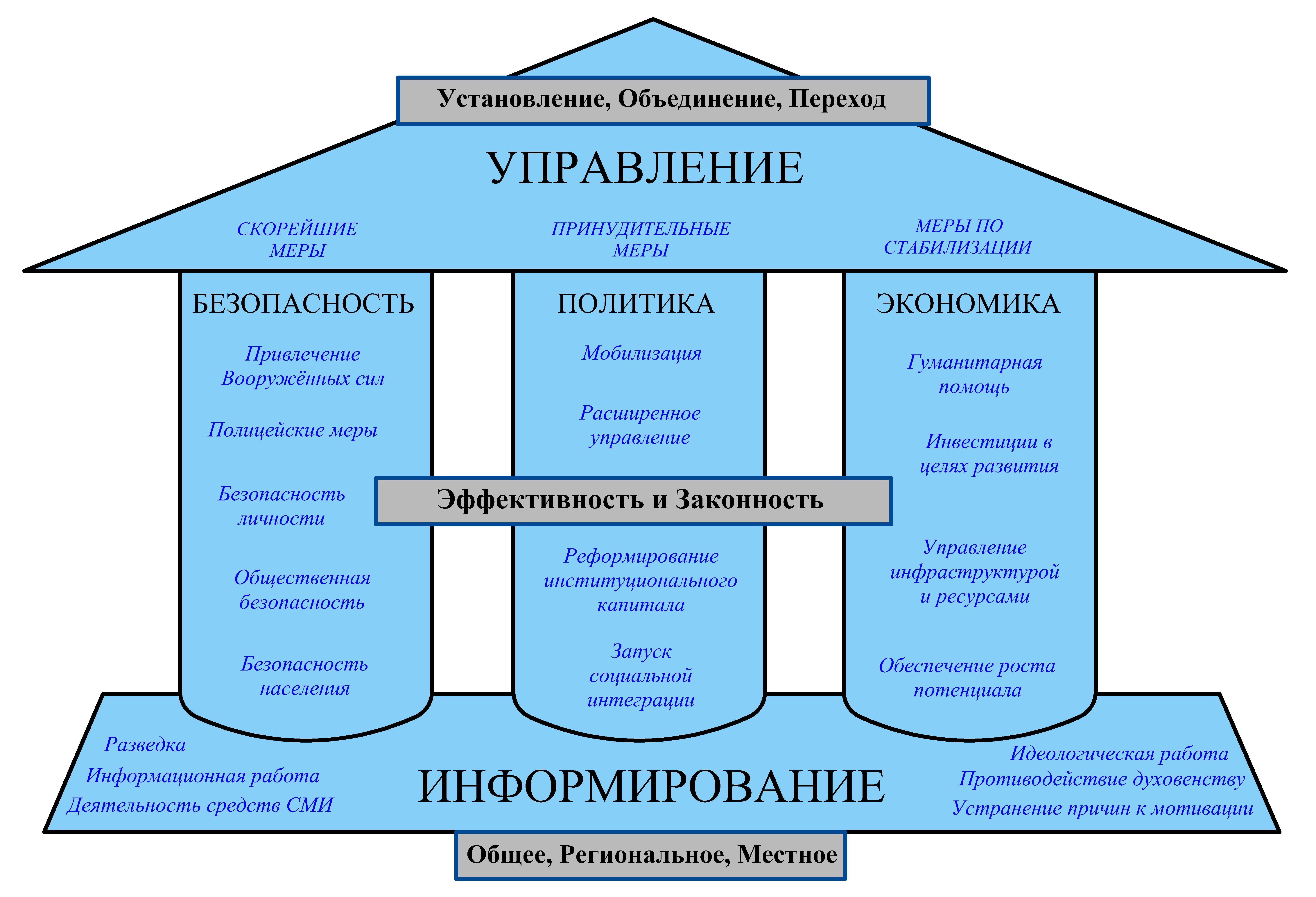 Сотрудничество: определение понятия в психологии