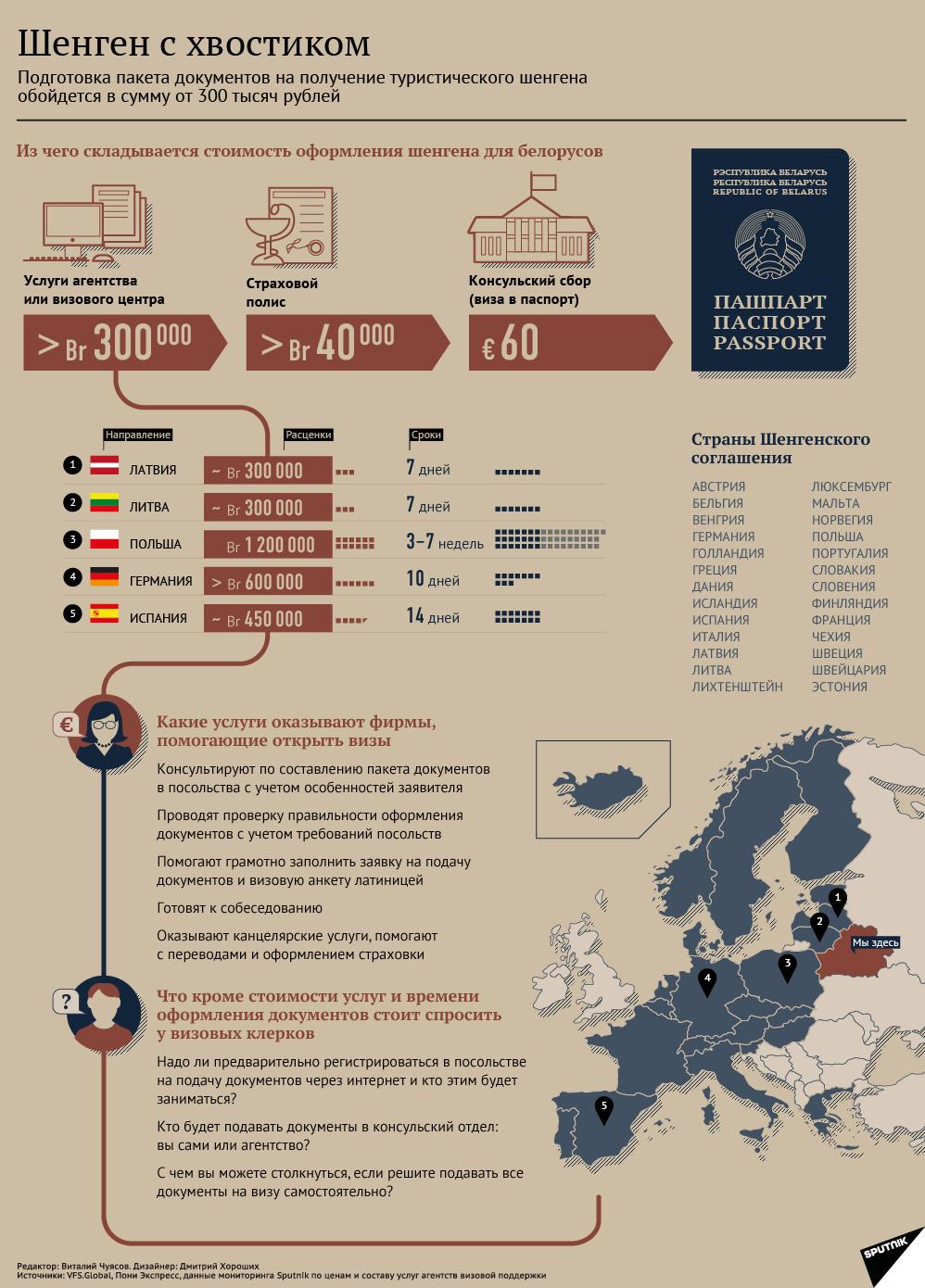 Шенгенская виза. самое главное, что нужно знать – блог купибилет