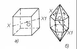 Двойственный многогранник