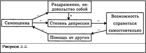 Что такое семантика? значения термина и примеры