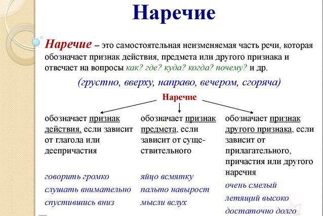 Что такое синтаксис в русском языке?