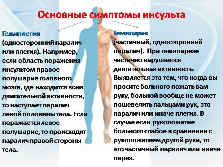 Гемипарез: что это такое? причины, симптомы и лечение