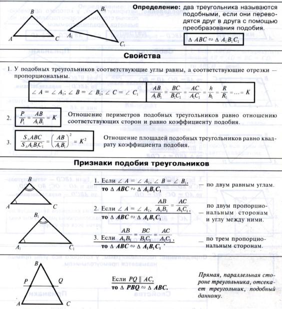 Равносторонний треугольник вики