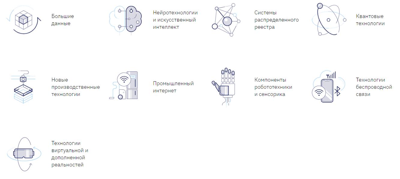 Что такое цифровая трансформация и чем она отличается от цифровизации и индустрии 4.0   rusbase