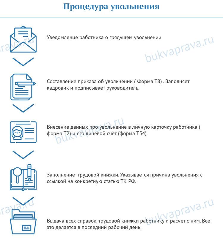 Тк рф последняя редакция на 2020 с комментариями. актуальные изменения трудового кодекса российской федерации