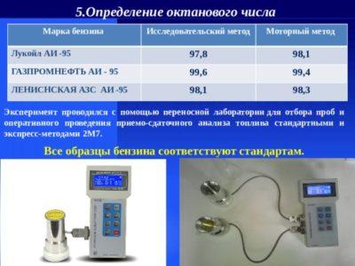 Бензин – его производство, маркировка, октановое число