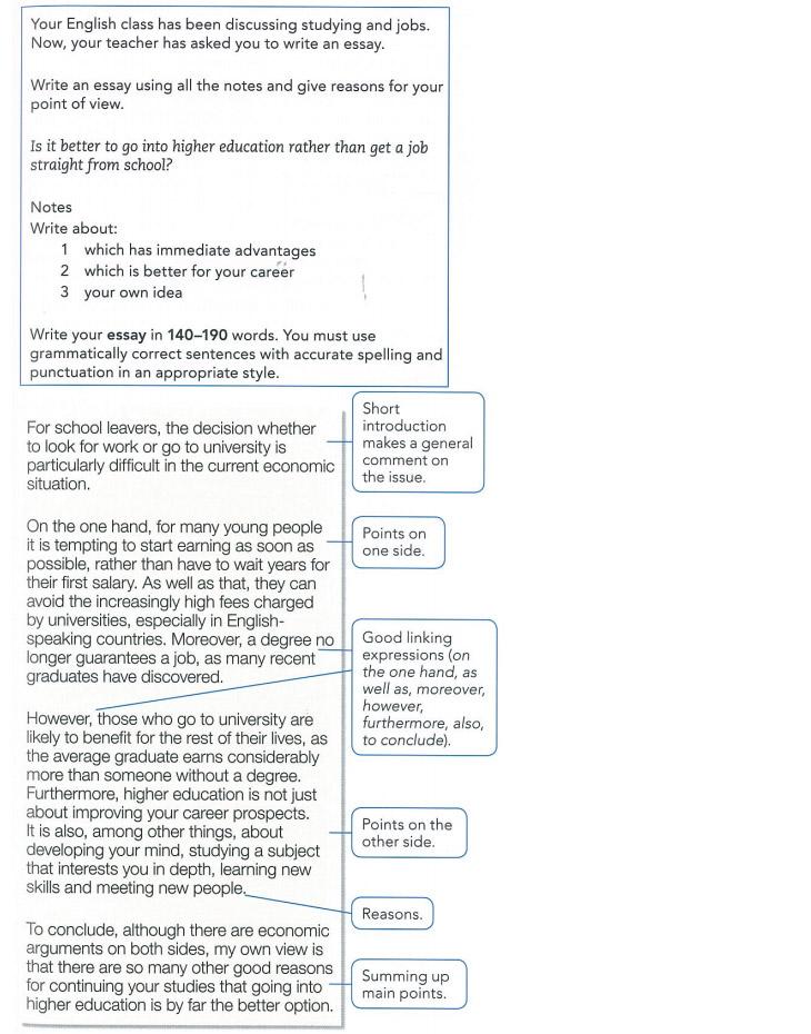 Как написать сочинение - примеры и правила написания
