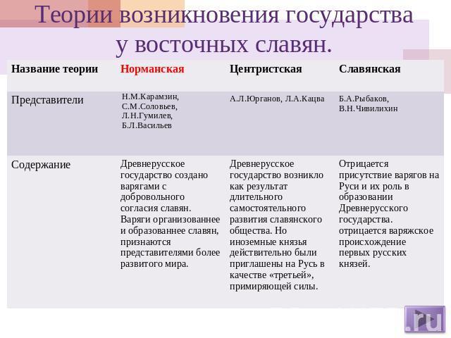 Что такое русь? : labuda.blog что такое русь? — «лабуда» информационно-развлекательный интернет журнал