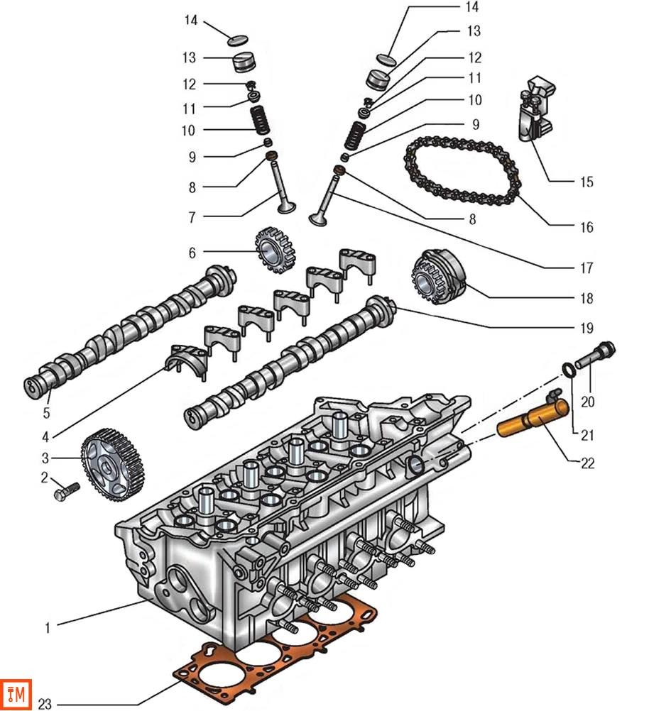 Что такое гбц (головка блока цилиндров) в автомобиле, описание и устройство