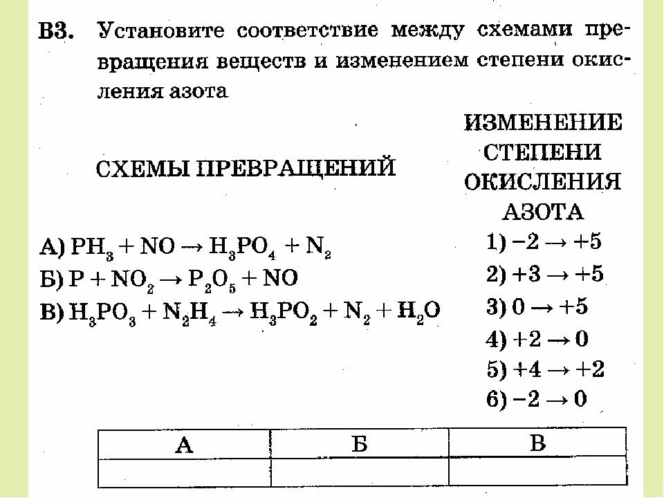 Окислительно-восстановительные реакции. окислитель и восстановитель – himi4ka