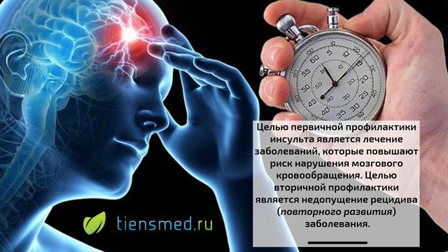 Инсульт головного мозга - причины, симптомы, лечение и последствия