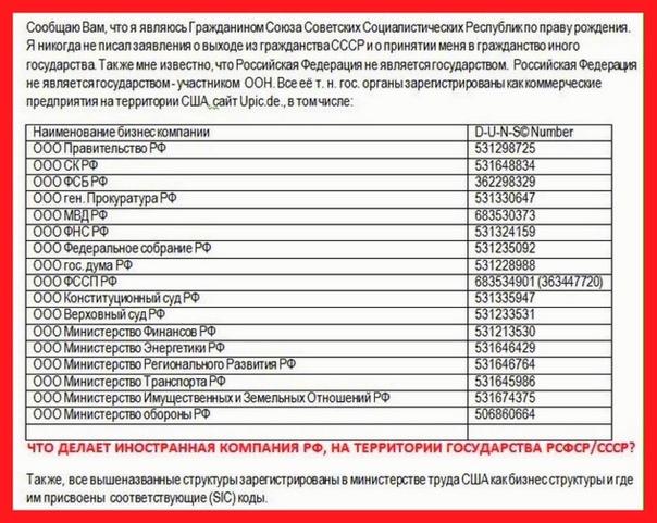Где и кем зарегистрирована российская федерация, как государственное устройство