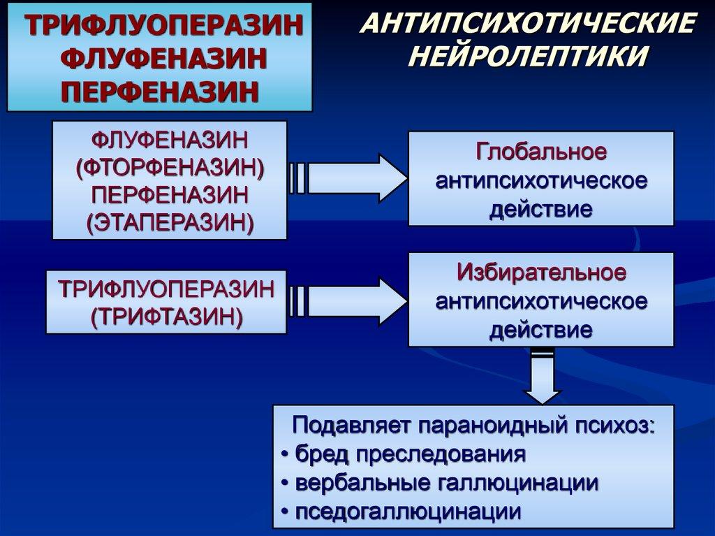 Железы эндокринной системы: функции, заболевания, регуляция, строение, особенности, эндокринные и экзокринные, центральные