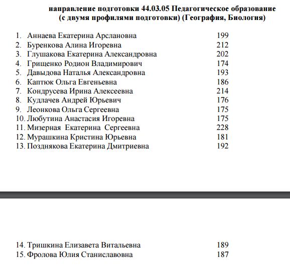 Сгу им. н. г. чернышевского: история, факультеты, адрес в саратове