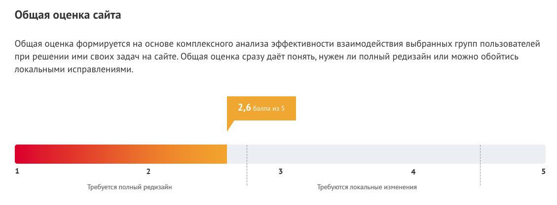 Измерение юзабилити #2. что такое юзабилити? | by vadym shliachkov | medium