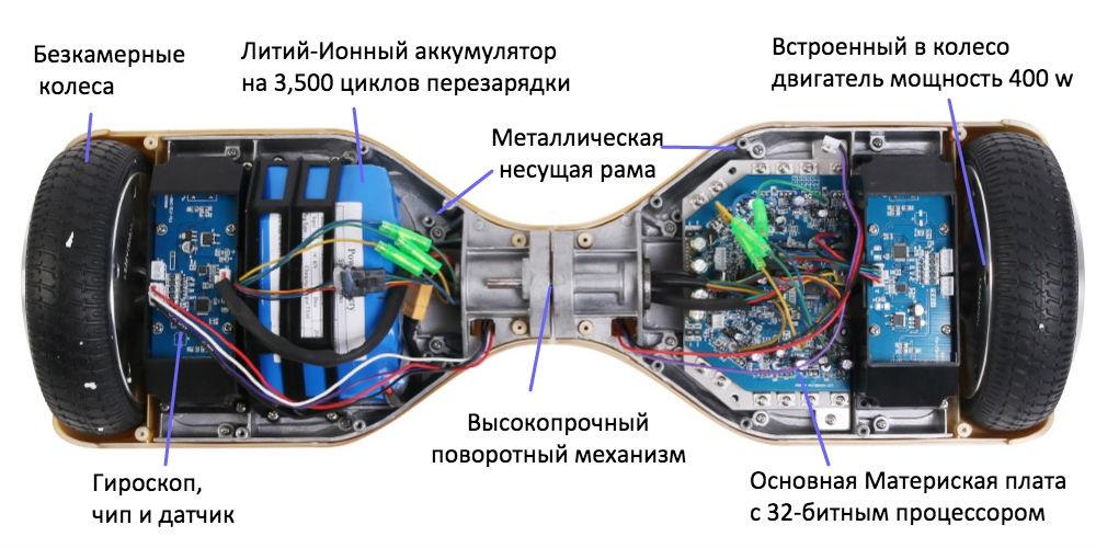 Гироскутер (55 фото): что это такое и как выбрать? обзор тележек для гироскутера. как работает? рейтинг и отзывы