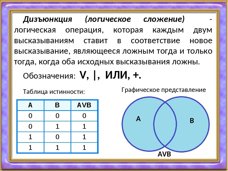 Строгая дизъюнкция википедия
