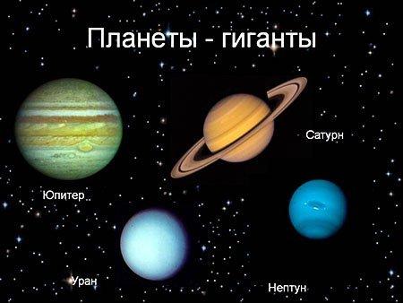 Планета уран: описание, фото, интересные факты