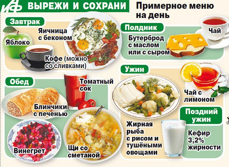 Дробное питание: учимся выбирать продукты