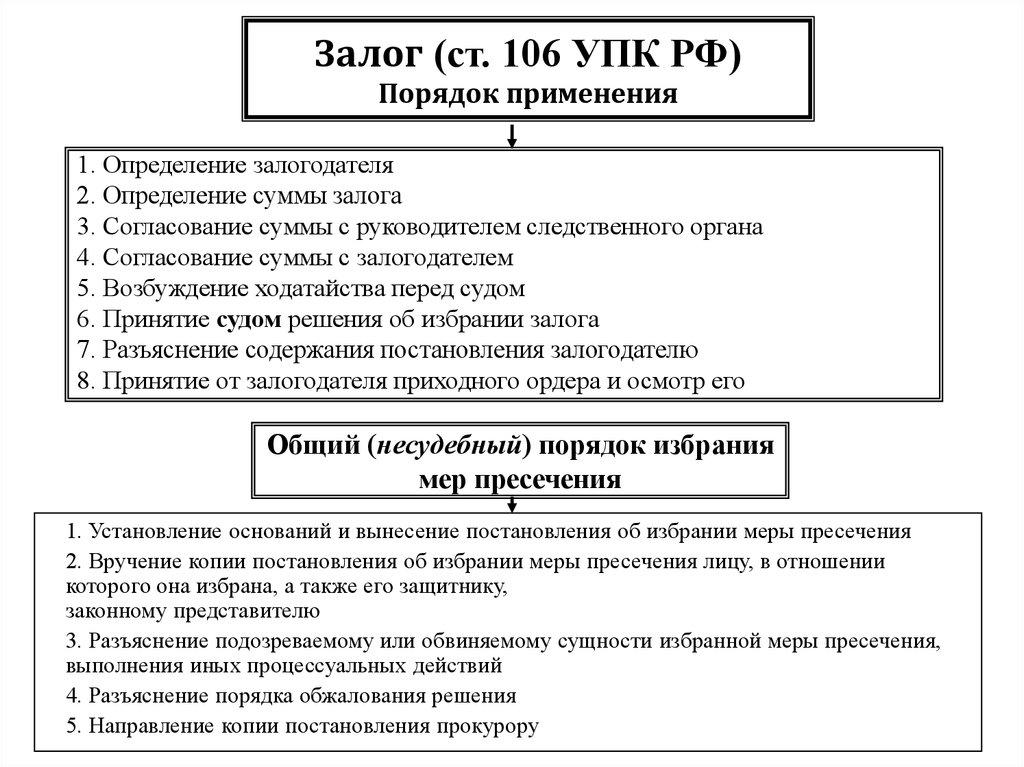 Что такое недвижимость - объекты и виды недвижимого имущества   domosite.ru