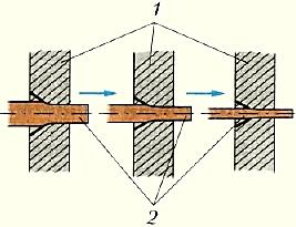 § 27. гибка заготовок из тонколистового металла и проволоки