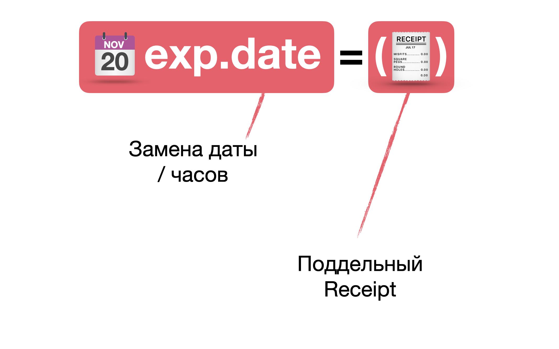 Пайплайн: что это такое, этапы pipeline, как использовать пайплайн продаж в crm | calltouch.блог