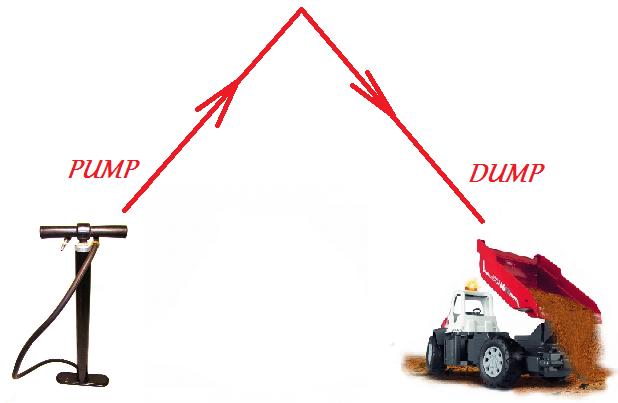 Схема pump and dump в криптовалютах - что это такое? – портал форекс трейдера
