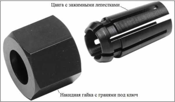 Цанговый патрон для станка: разновидности, конструкция, принцип действия