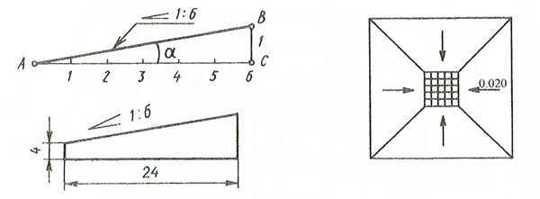 Площадь поверхности усеченного конуса - формула, пример расчета