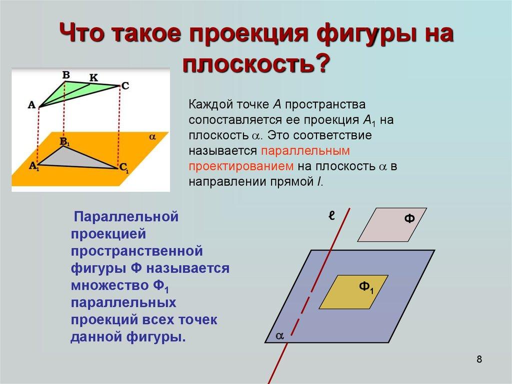 Проекция (психология) — википедия. что такое проекция (психология)