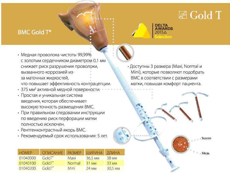 Контрацепция: внутриматочная спираль (вмс)