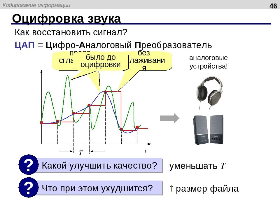 Урок 14кодирование и обработка звуковой информации