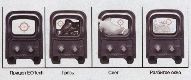 Какие бывают разновидности коллиматорных прицелов для оружия, чем они различаются (8 фото + 3 видео)