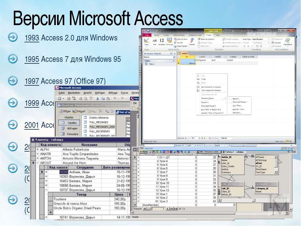 Изменения в accesschanges in access