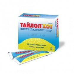 Парацетамол - от чего помогает и показания к применению при температуре, зубной и головной боли