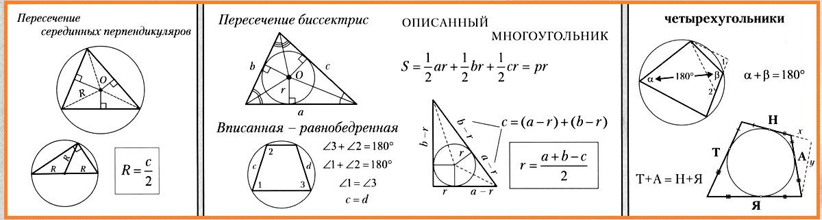 Признаки параллельности двух прямых