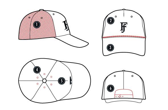 Размеры кепок - таблица. как носить и выбрать кепку - 10 советов